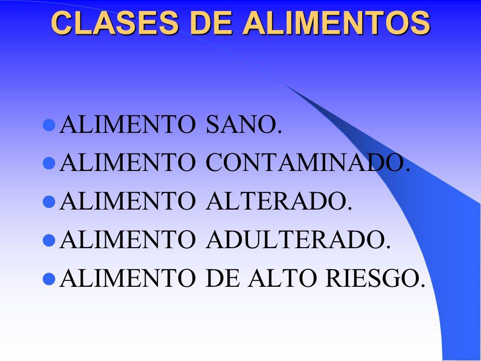 CLASES DE ALIMENTOS ALIMENTO SANO. ALIMENTO CONTAMINADO.