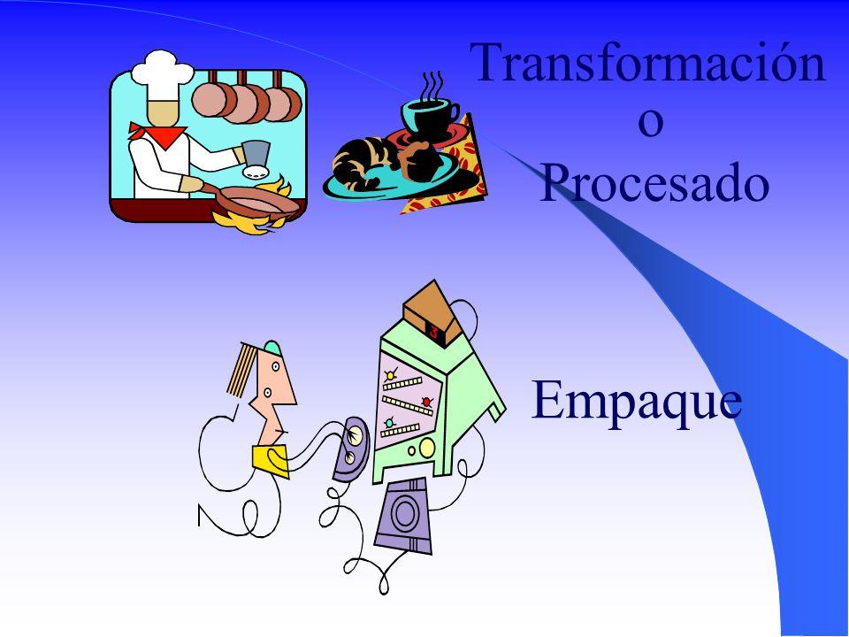 Transformación o Procesado Empaque