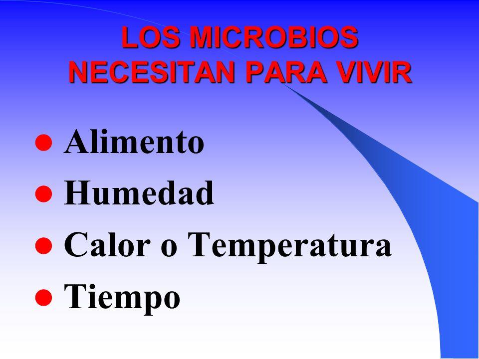 LOS MICROBIOS NECESITAN PARA VIVIR
