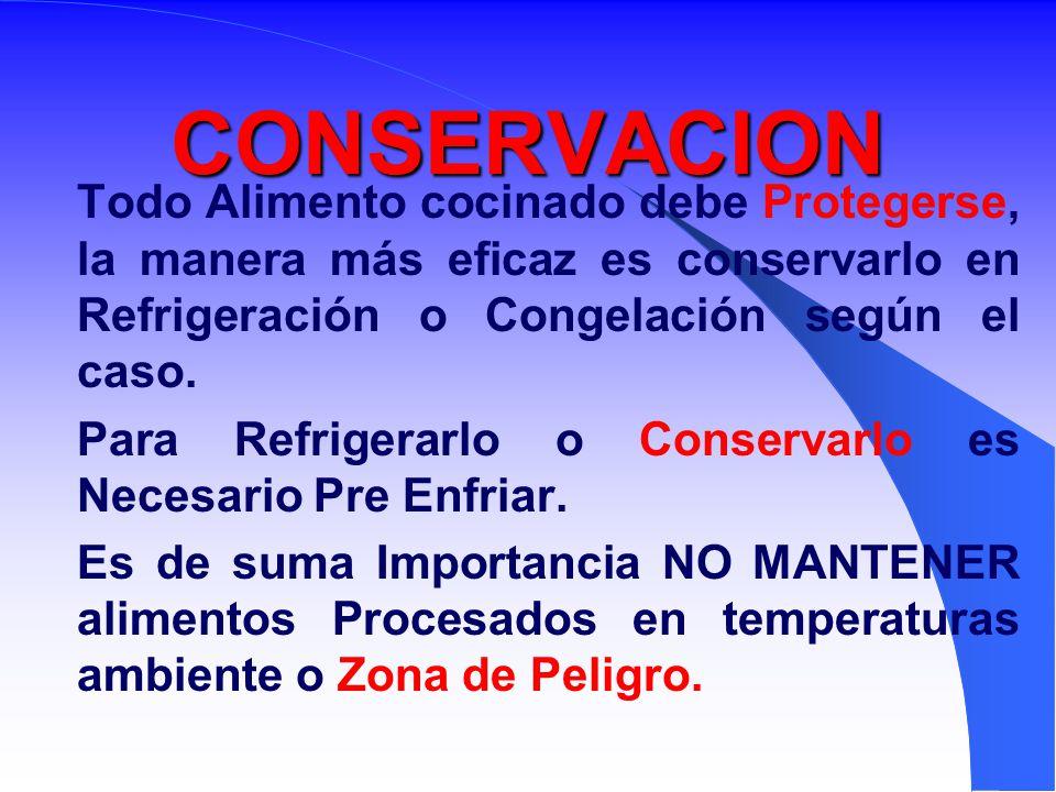 CONSERVACION Todo Alimento cocinado debe Protegerse, la manera más eficaz es conservarlo en Refrigeración o Congelación según el caso.