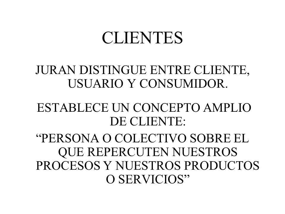 CLIENTES JURAN DISTINGUE ENTRE CLIENTE, USUARIO Y CONSUMIDOR.