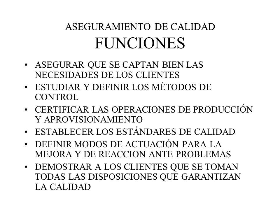ASEGURAMIENTO DE CALIDAD FUNCIONES