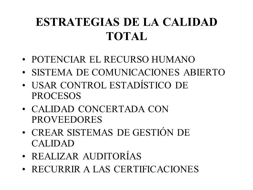 ESTRATEGIAS DE LA CALIDAD TOTAL