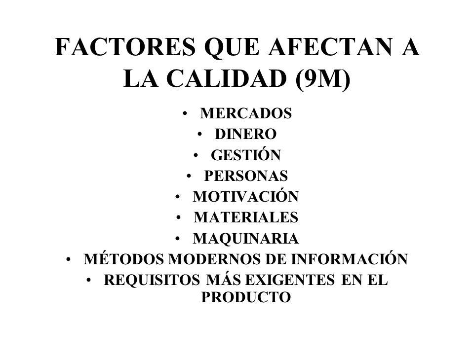 FACTORES QUE AFECTAN A LA CALIDAD (9M)