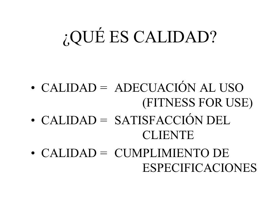 ¿QUÉ ES CALIDAD CALIDAD = ADECUACIÓN AL USO (FITNESS FOR USE)