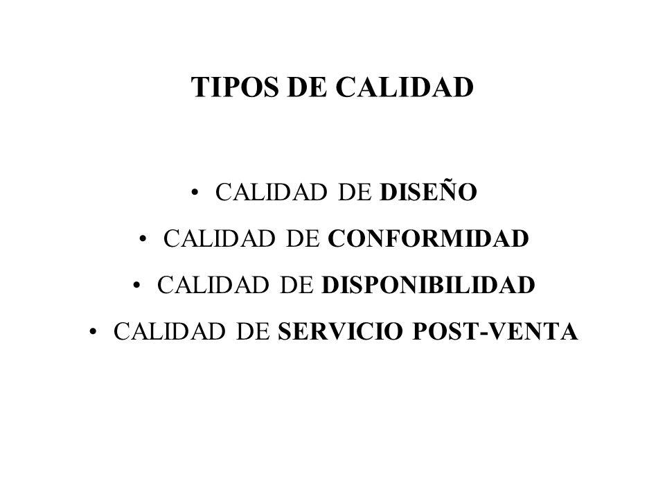 TIPOS DE CALIDAD CALIDAD DE DISEÑO CALIDAD DE CONFORMIDAD
