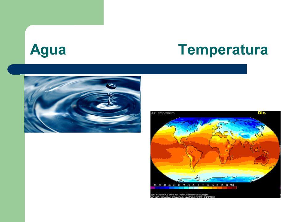 Agua Temperatura