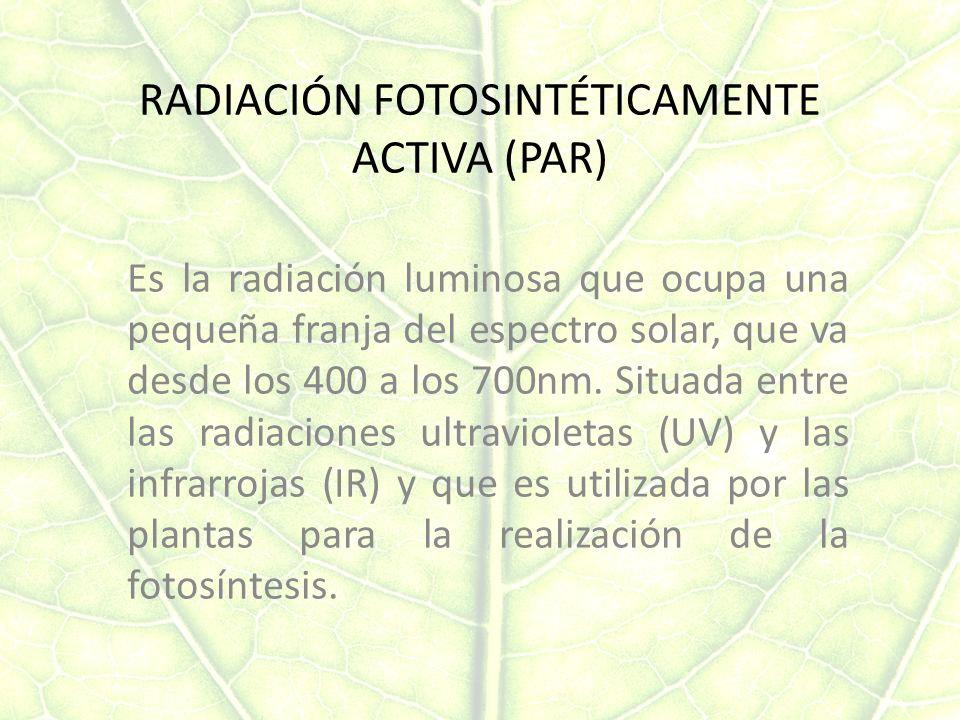RADIACIÓN FOTOSINTÉTICAMENTE ACTIVA (PAR)
