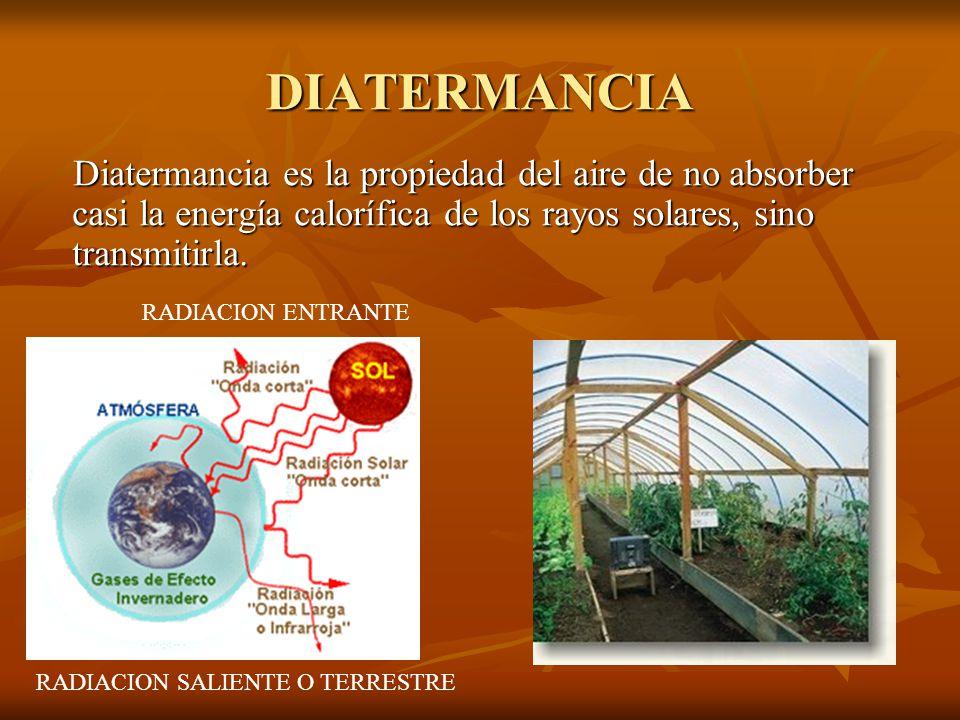 DIATERMANCIA Diatermancia es la propiedad del aire de no absorber casi la energía calorífica de los rayos solares, sino transmitirla.
