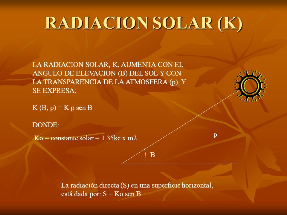 RADIACION SOLAR (K) LA RADIACION SOLAR, K, AUMENTA CON EL