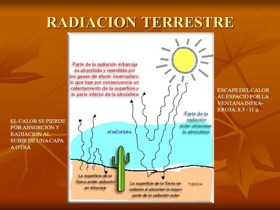 RADIACION TERRESTRE ESCAPE DEL CALOR AL ESPACIO POR LA VENTANA INFRA-