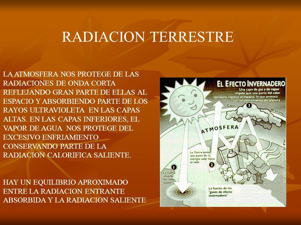 RADIACION TERRESTRE LA ATMOSFERA NOS PROTEGE DE LAS
