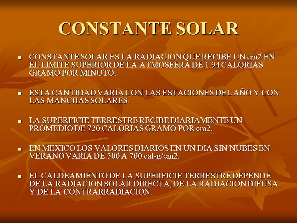 CONSTANTE SOLAR CONSTANTE SOLAR ES LA RADIACION QUE RECIBE UN cm2 EN EL LIMITE SUPERIOR DE LA ATMOSFERA DE 1.94 CALORIAS GRAMO POR MINUTO.