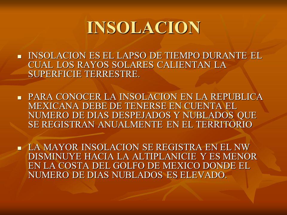 Radiacion solar materia agroclimatologia ppt video for El tiempo en st hilari sacalm