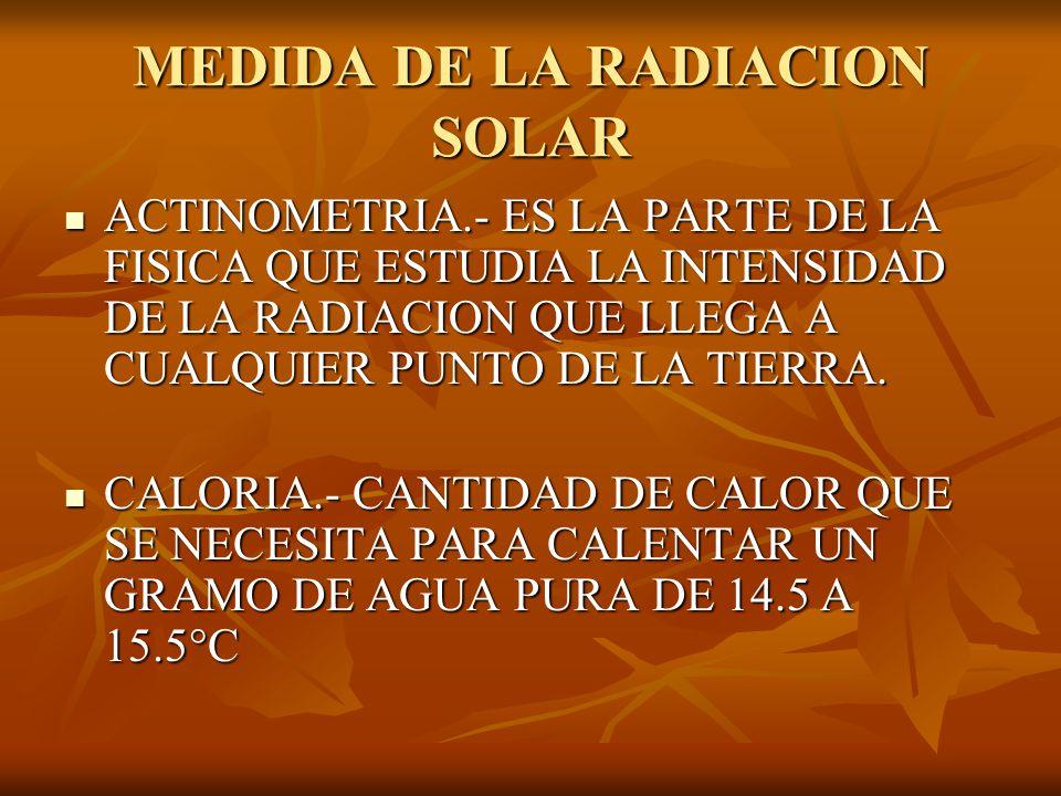 MEDIDA DE LA RADIACION SOLAR