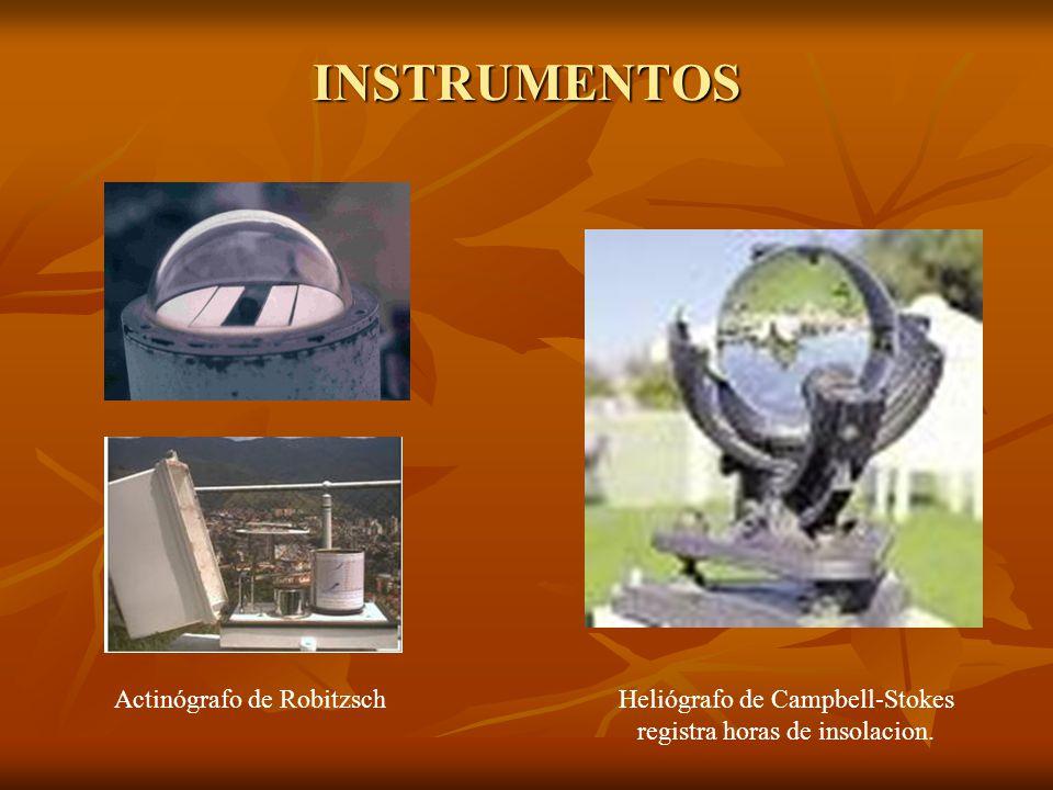 INSTRUMENTOS Actinógrafo de Robitzsch Heliógrafo de Campbell-Stokes
