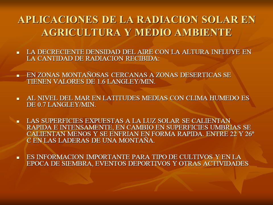 APLICACIONES DE LA RADIACION SOLAR EN AGRICULTURA Y MEDIO AMBIENTE