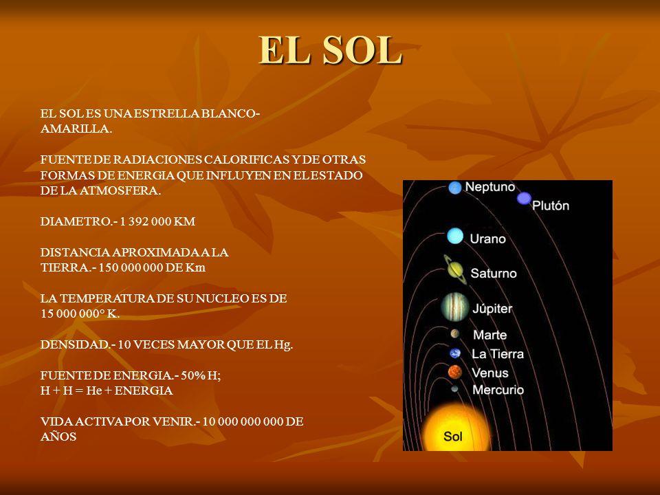 EL SOL EL SOL ES UNA ESTRELLA BLANCO- AMARILLA.