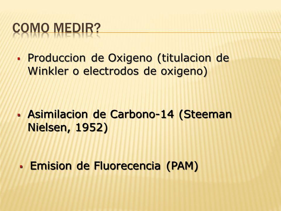 Como medir Produccion de Oxigeno (titulacion de Winkler o electrodos de oxigeno) Asimilacion de Carbono-14 (Steeman Nielsen, 1952)