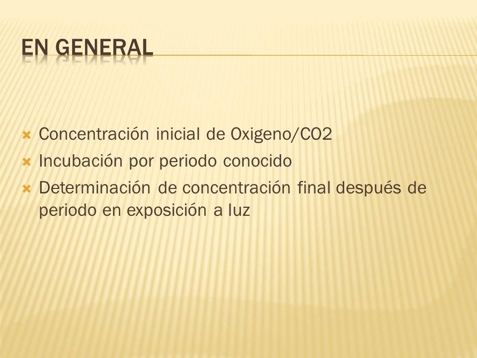 En general Concentración inicial de Oxigeno/CO2