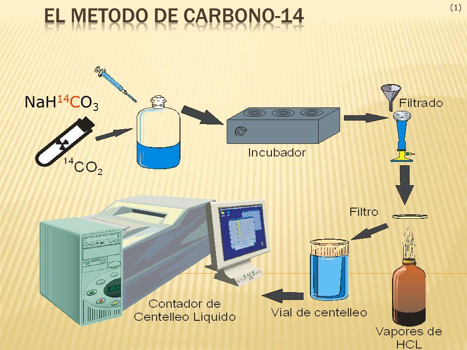 El metodo de Carbono-14 (1) NaH14CO3