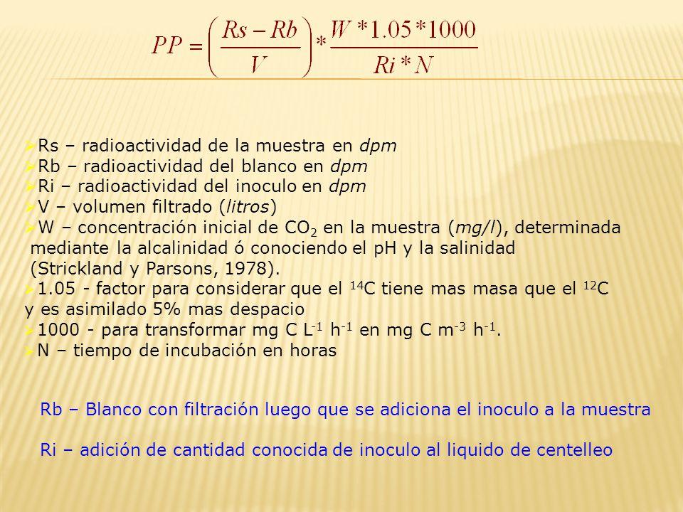 Rs – radioactividad de la muestra en dpm