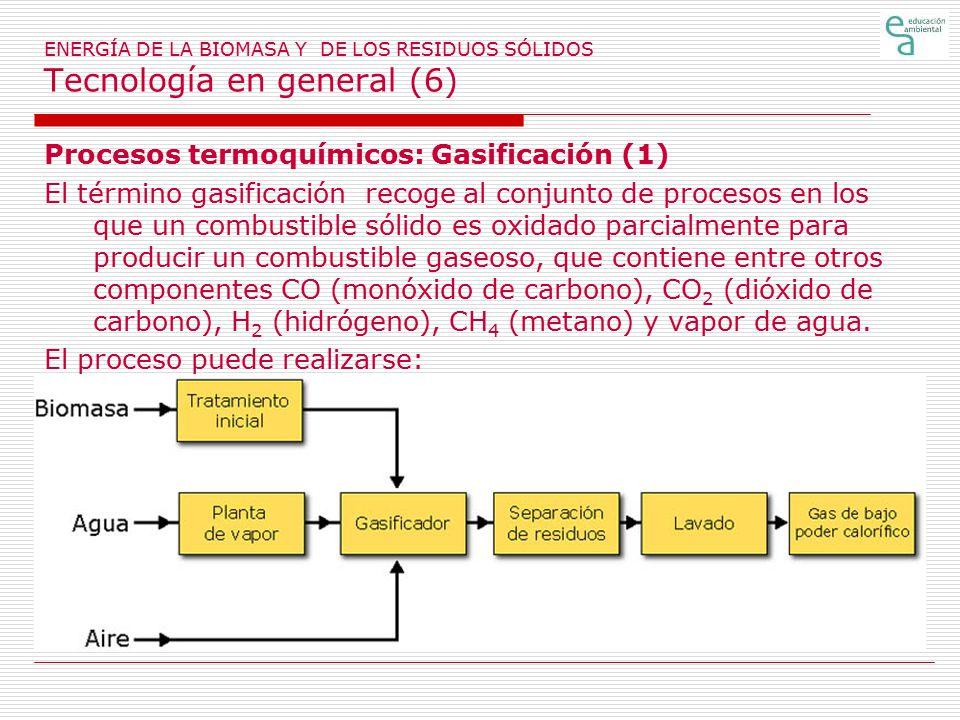 Procesos termoquímicos: Gasificación (1)