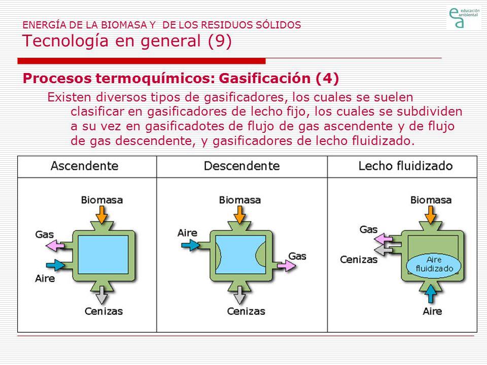 Procesos termoquímicos: Gasificación (4)