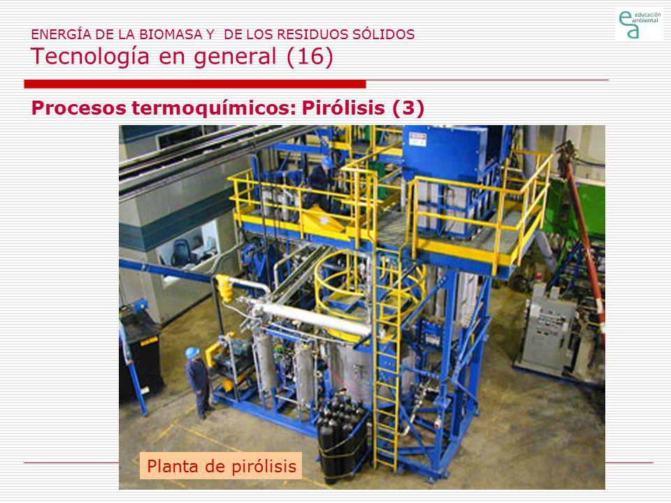Procesos termoquímicos: Pirólisis (3)