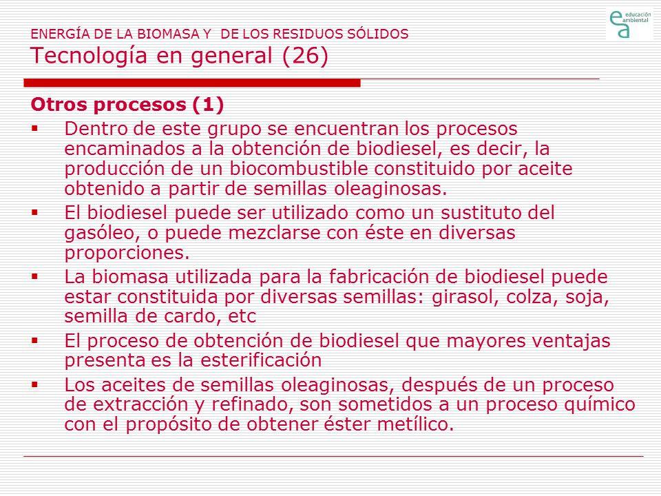 ENERGÍA DE LA BIOMASA Y DE LOS RESIDUOS SÓLIDOS Tecnología en general (26)