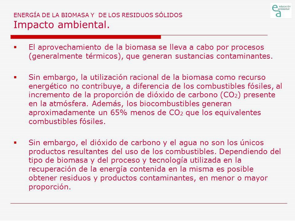 ENERGÍA DE LA BIOMASA Y DE LOS RESIDUOS SÓLIDOS Impacto ambiental.