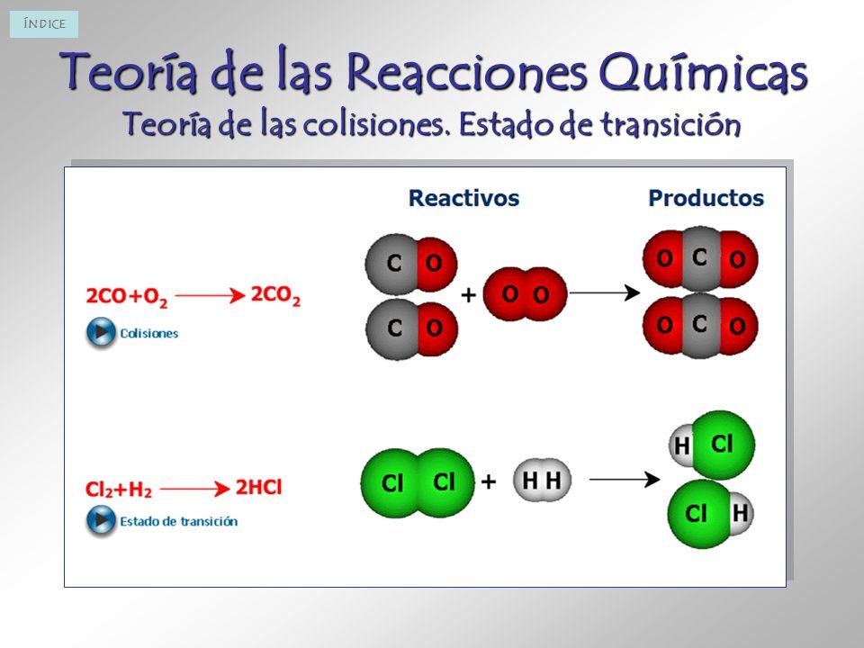 Teoría de las Reacciones Químicas Teoría de las colisiones