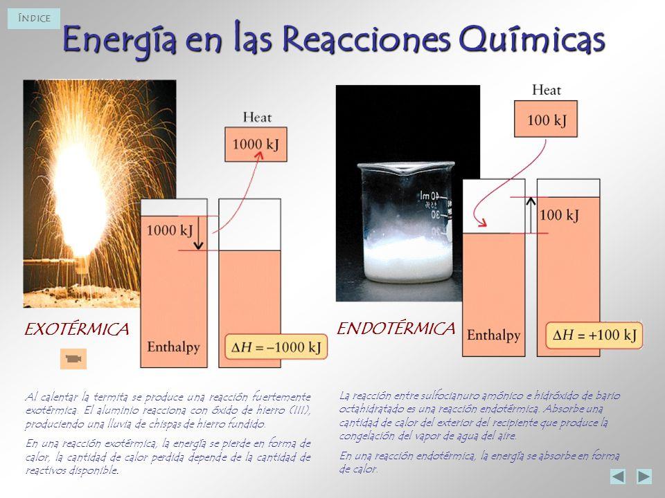 Energía en las Reacciones Químicas