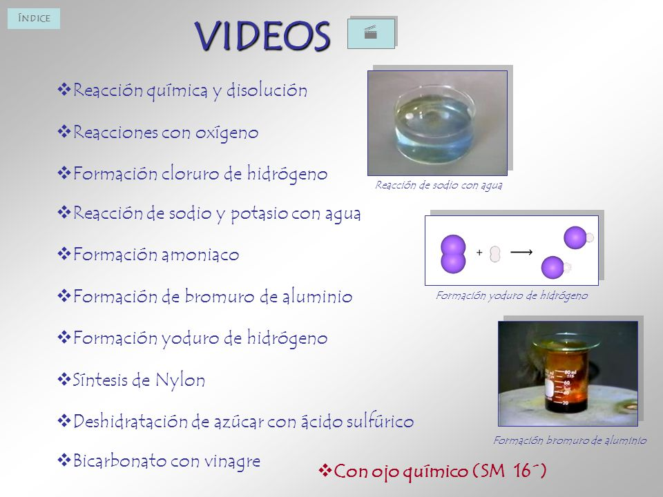 VIDEOS  Reacción química y disolución Reacciones con oxígeno