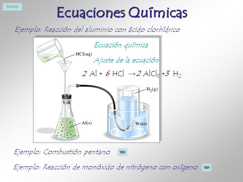 Ecuaciones Químicas Ejemplo: Reacción del aluminio con ácido clorhídrico. Ecuación química. Ajuste de la ecuación.