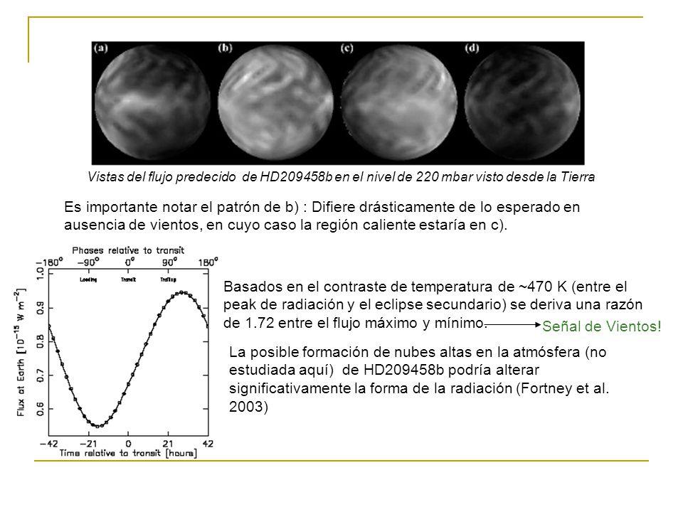 Vistas del flujo predecido de HD209458b en el nivel de 220 mbar visto desde la Tierra