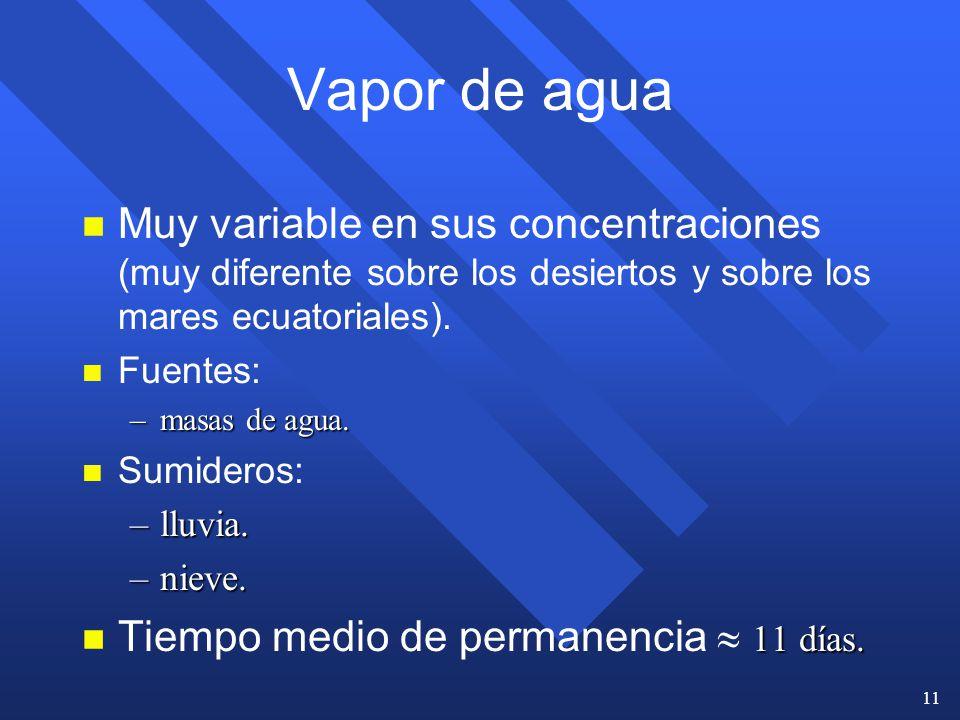 Vapor de agua Muy variable en sus concentraciones (muy diferente sobre los desiertos y sobre los mares ecuatoriales).