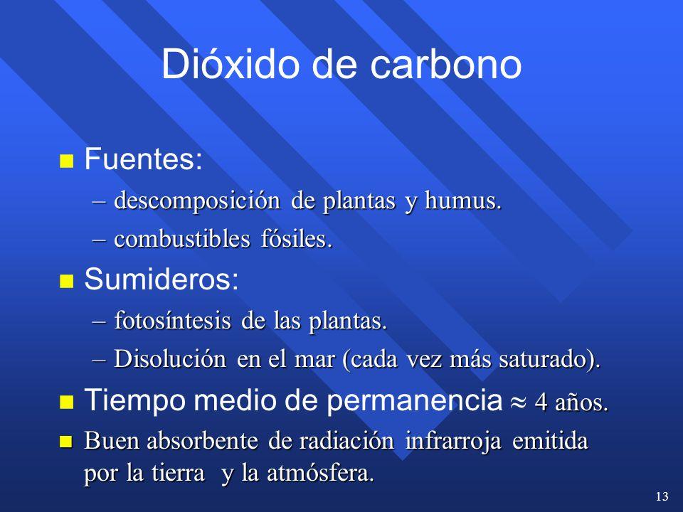 Dióxido de carbono Fuentes: Sumideros:
