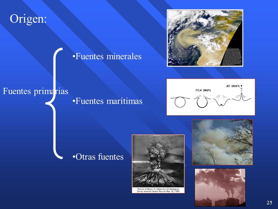 Origen: Fuentes minerales Fuentes marítimas Fuentes primarias
