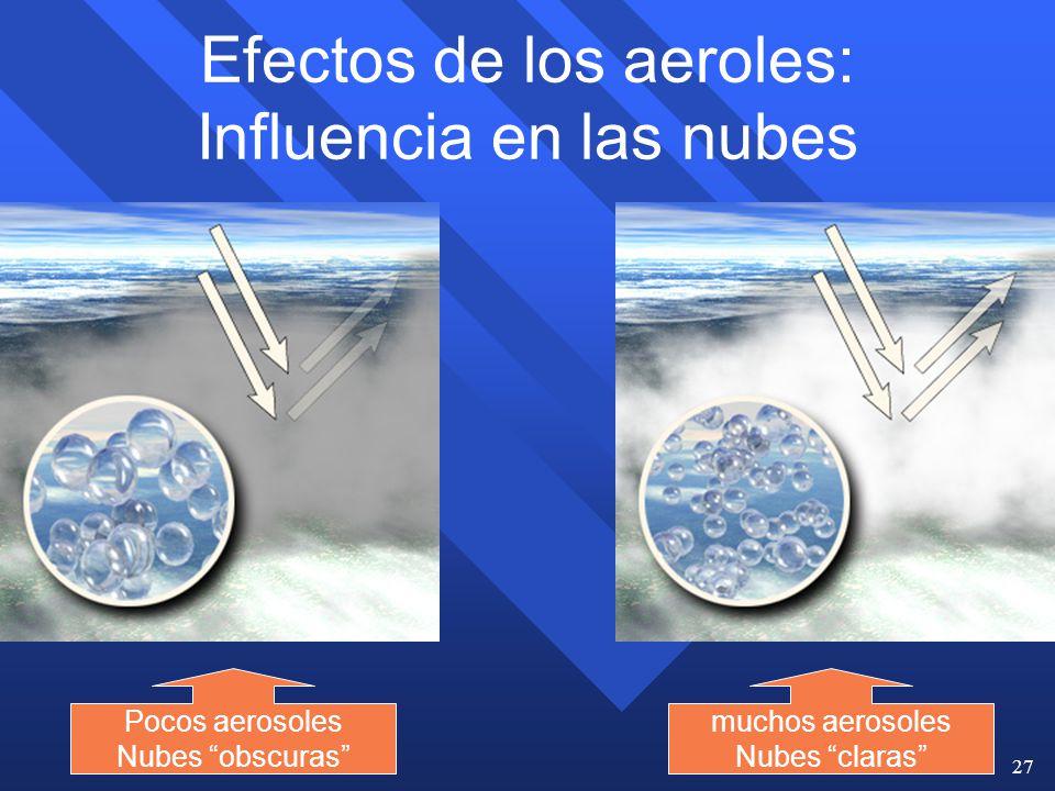 Efectos de los aeroles: Influencia en las nubes