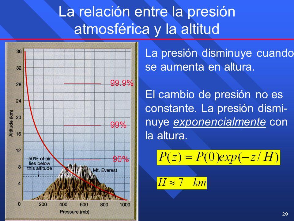 La relación entre la presión atmosférica y la altitud