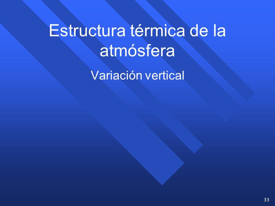 Estructura térmica de la atmósfera