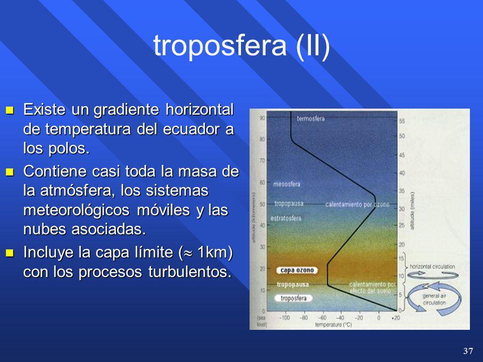 troposfera (II) Existe un gradiente horizontal de temperatura del ecuador a los polos.