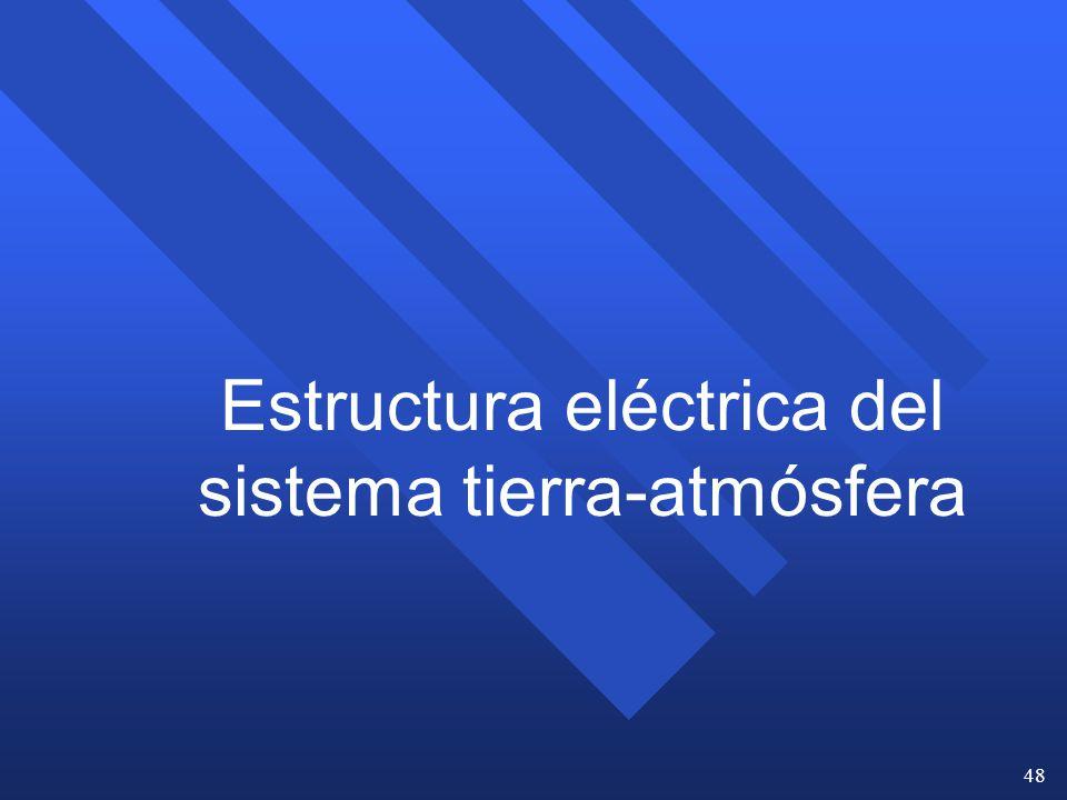 Estructura eléctrica del sistema tierra-atmósfera