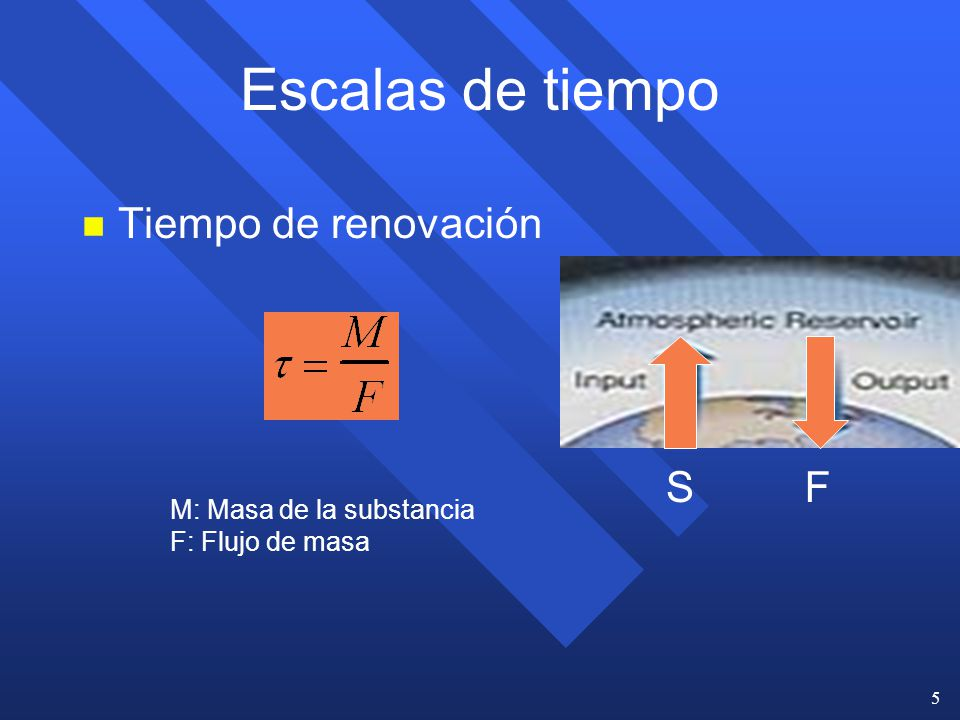 Escalas de tiempo Tiempo de renovación S F M: Masa de la substancia