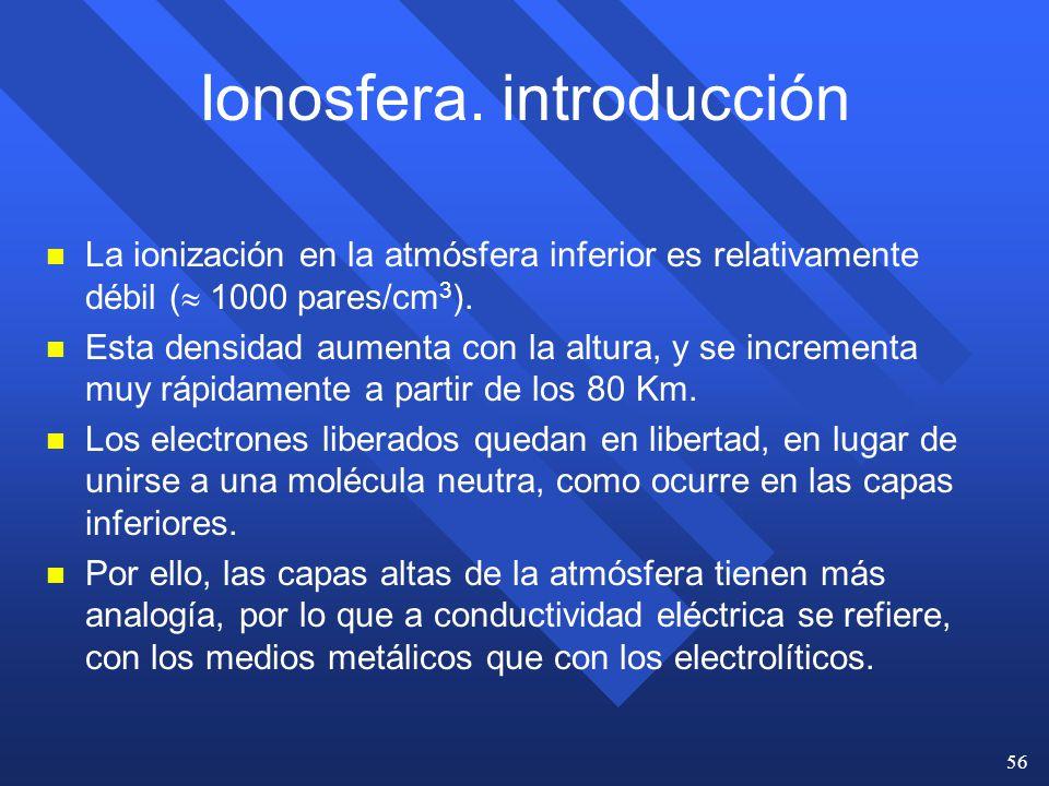 Ionosfera. introducción