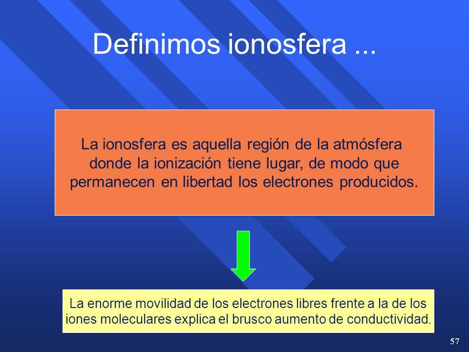 Definimos ionosfera ... La ionosfera es aquella región de la atmósfera