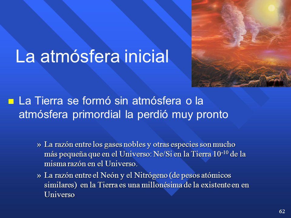 La atmósfera inicial La Tierra se formó sin atmósfera o la atmósfera primordial la perdió muy pronto.