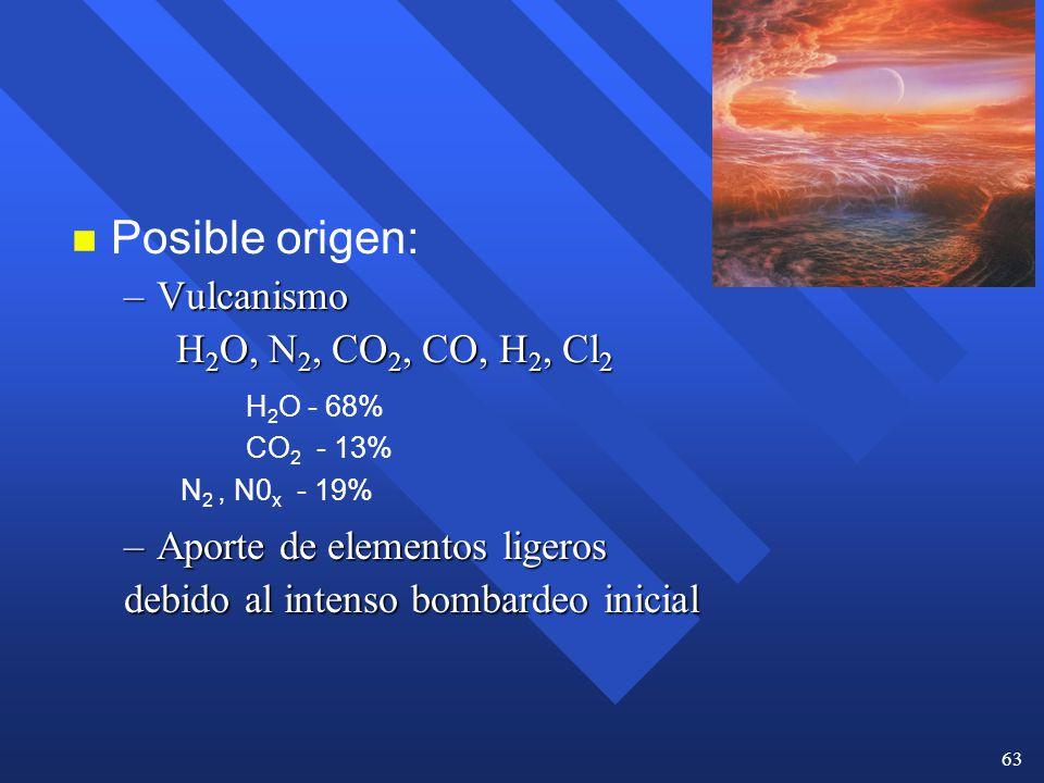 Posible origen: Vulcanismo H2O, N2, CO2, CO, H2, Cl2