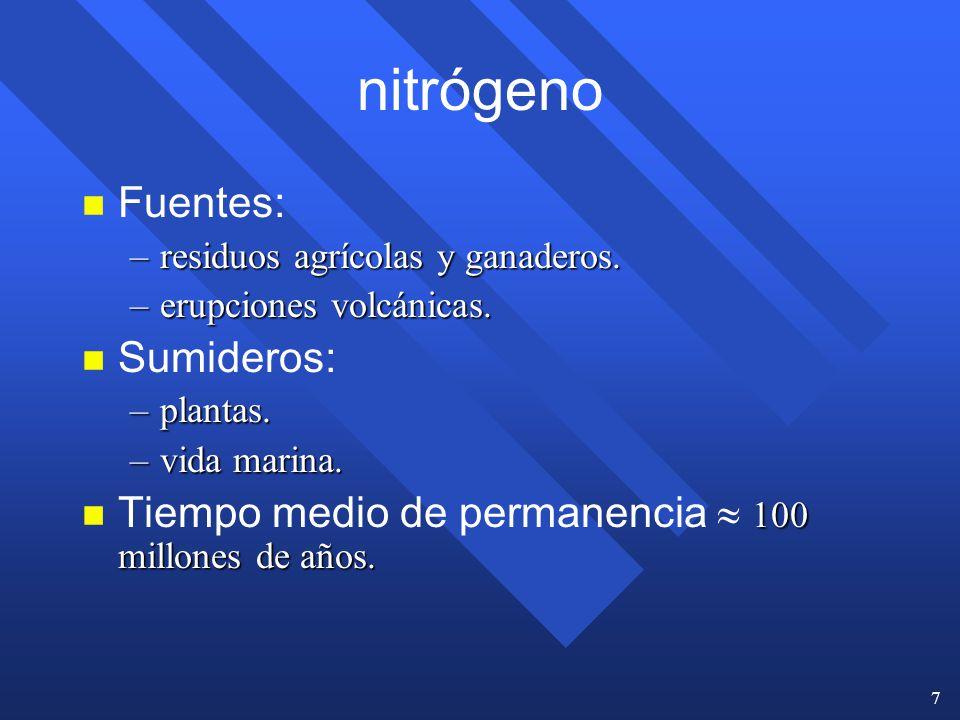 nitrógeno Fuentes: Sumideros: